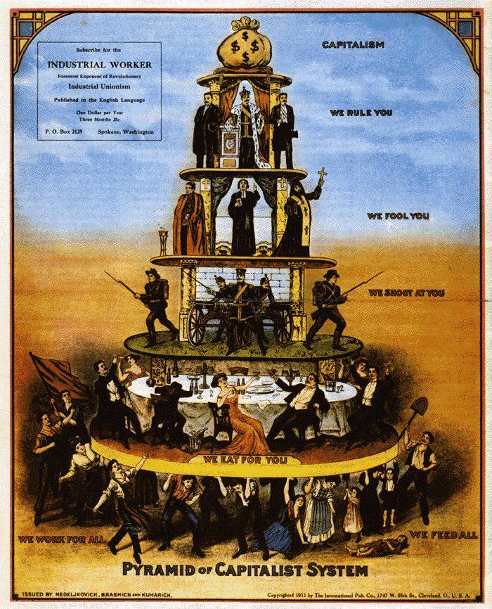 Пирамидальное устройство капиталистического общества