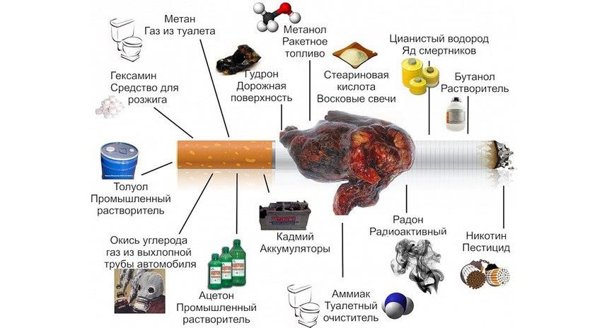 Доклад почему нельзя курить 5982